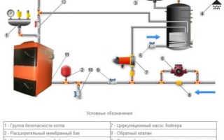 Промежуточный водонагреватель с собственными руками – схема и шаг за шагом