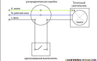 Схема установки встраиваемых светильников