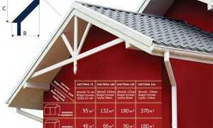 Как рассчитать систему желоба: онлайн-калькулятор для гильзы, рассчитайте количество ударов на поверхность крыши