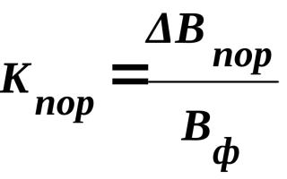Коэффициенты отражения разных поверхностей