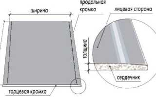 Виды гипсокартона и размер листа
